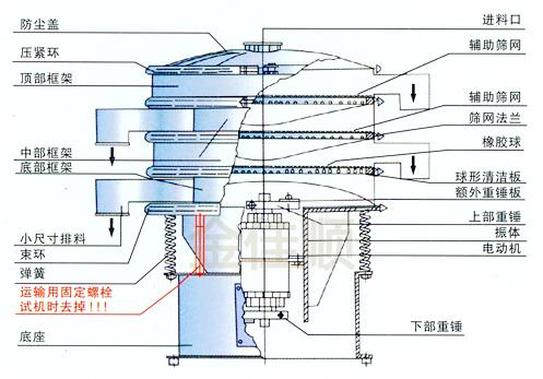 医药振动筛结构图